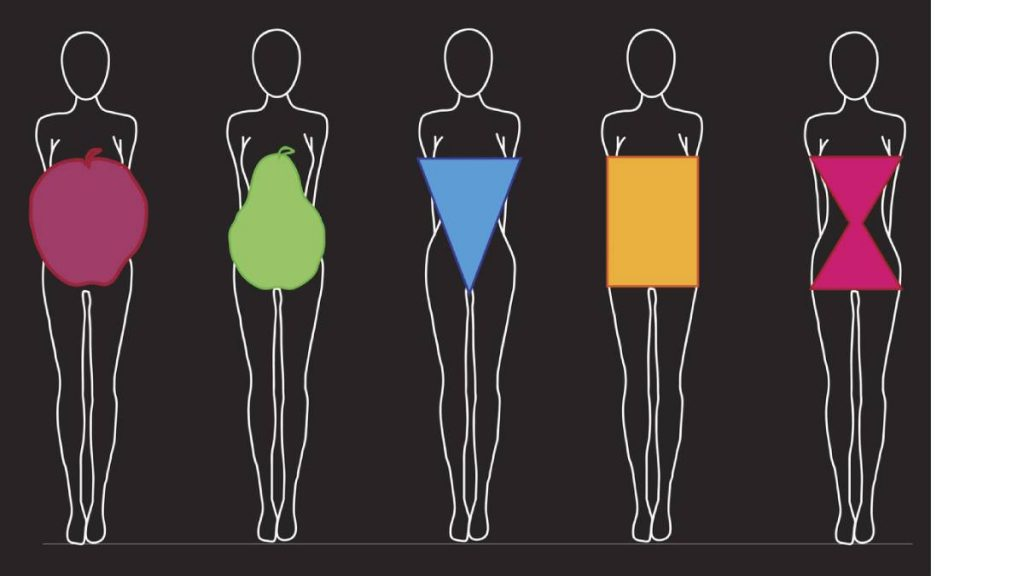 What body shape do you have?